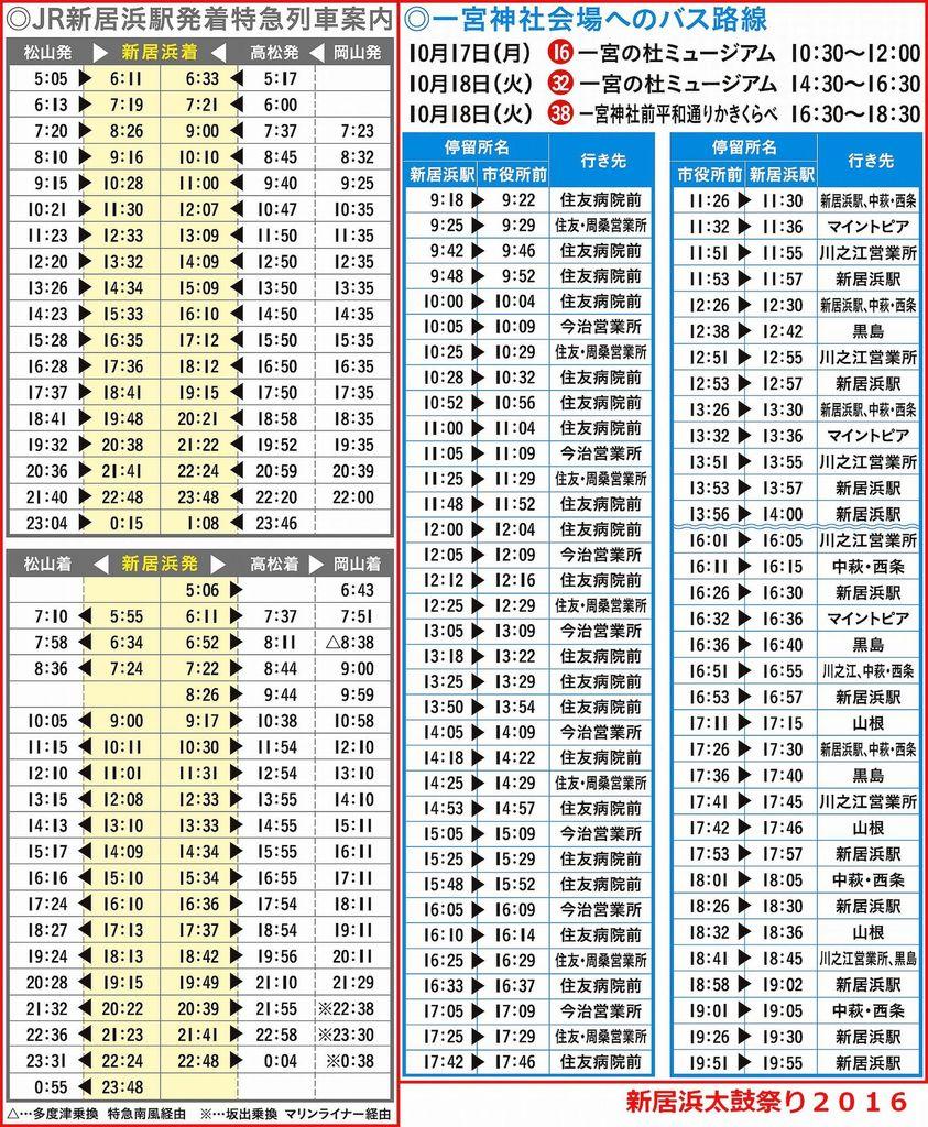 新居浜太鼓祭り2016 総合案内マップ5 列車・バス時刻表